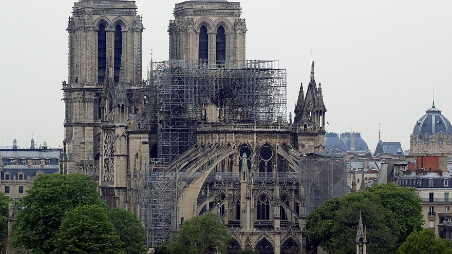 Orange Notre Dame