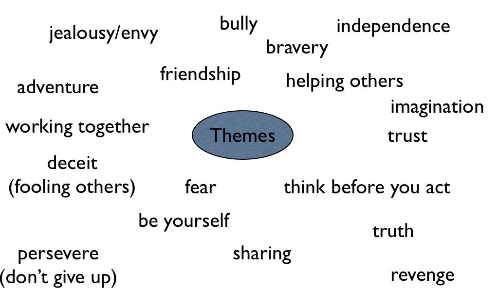 theme words list