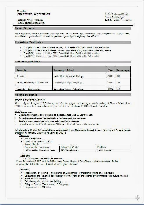 Perfect Download Resume Format