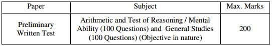 Telangana SI Preliminary Written Test Minimum Marks Syllabus Exam Pattern 2016  TS Sub Inspector of Police notification 2016  Telangana SI of Police pwt Qualify Minimum Marks and  SI new Exam Syllabus 2016 and Exam Pattern details Minimum marks for TS SI Syllabus for Preliminary Exam Preliminary written exam (200 Questions) (200 Marks). preliminary written exam subjects and previous question papers Telangana SI of Police Preliminary Written Test PWT Syllabus Exam Pattern 2016 PWT exam date hall tickets   TS SI Recruitment Syllabus Paper-I Arithmetic and Reasoning, / Mental ability and General studies total 200 questions all questions are objective TS SI Exam Syllabus. Telangana Sub Inspectors Exam Subjects and Marks details available