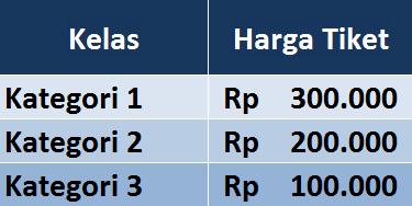Harga Tiket Semifinal Piala AFF 2016 Masuk Stadion Pakansari
