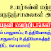 Ministry of Higher Education & Highways - Vacancies
