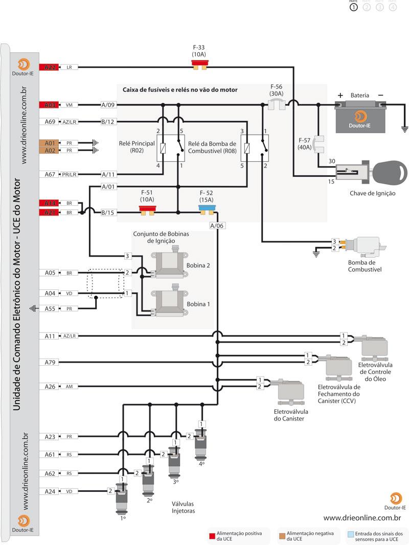 [DIAGRAM] Wiring Diagram De Repara O Citroen C3 FULL