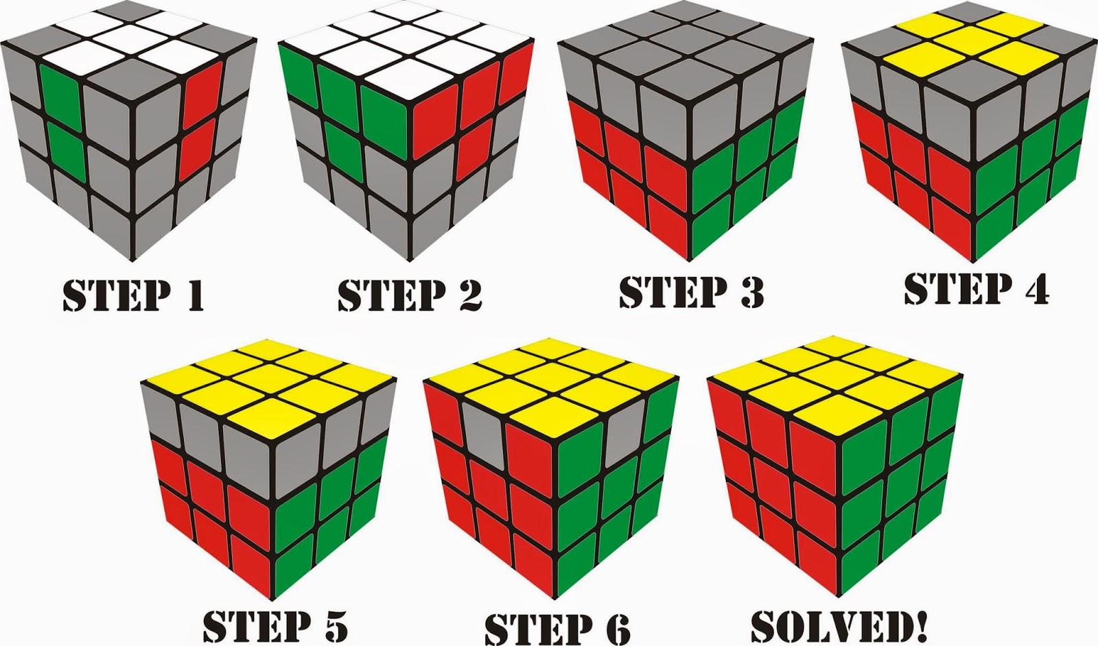 Cara Menyelesaikan Rubik Untuk Pemula Bagian 1 Anaufalm Blog