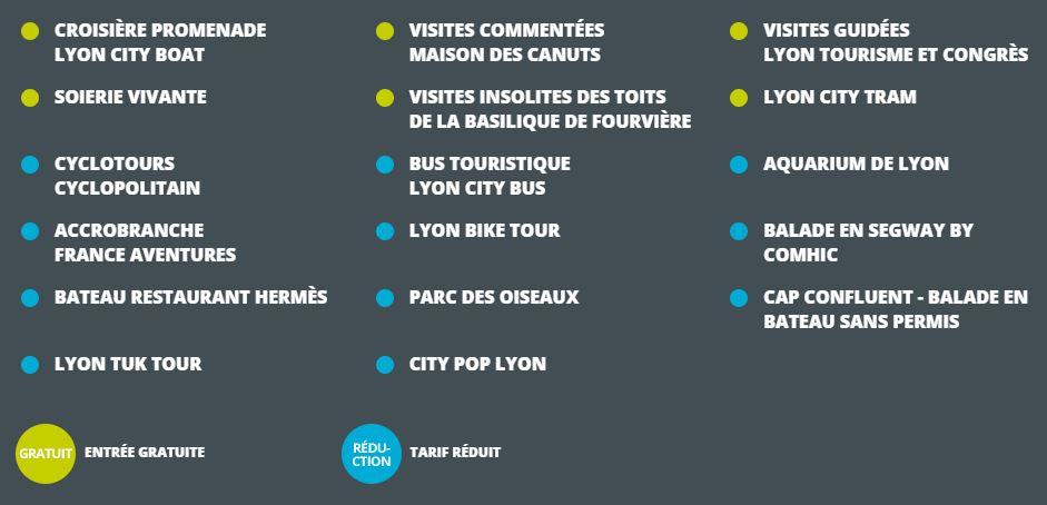 Visites de Lyon gratuites et tarifs réduits avec Lyon City Card