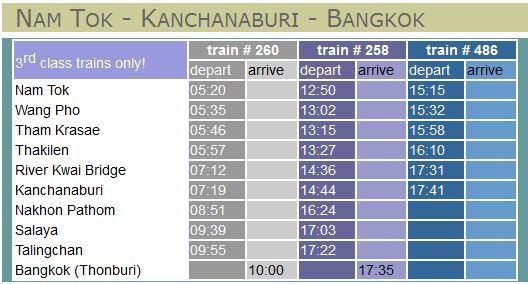 Thai Railways train information