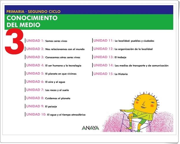 http://www.juntadeandalucia.es/averroes/centros-tic/41010198/helvia/aula/archivos/repositorio//0/13/html/3Anaya%20CMedio/menu_general.html