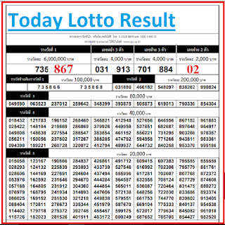 Thailand Lottery Today Live Result For 16-01-2019