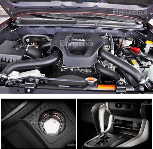Isuzu D-MAX 3.0 sử dụng động cơ Commonrail VGS Turbo 3.0 lít kết hợp cùng 6 số tự động cho công suất tối đa 163 mã lực, mô men xoắn cực đại 380Nm tại 1.800-2.200 vòng/phút.