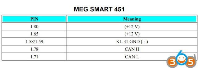 MEG-smart-451-