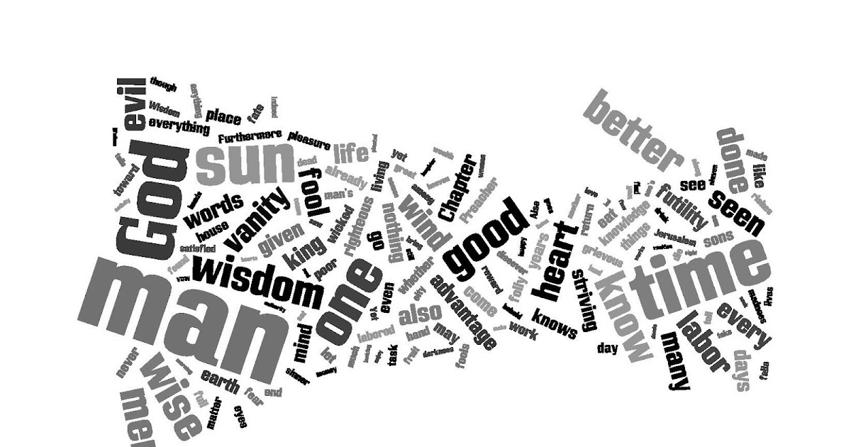Mathaytes: Bible Study Tips: Use Wordle