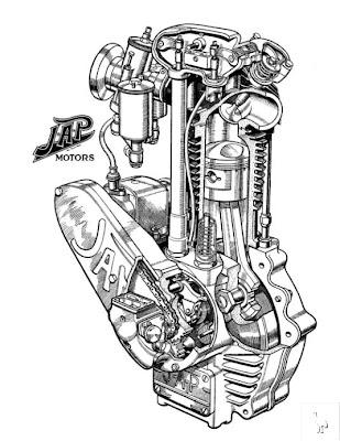 Racing Cafè: JAP Speedway Engine cutaway