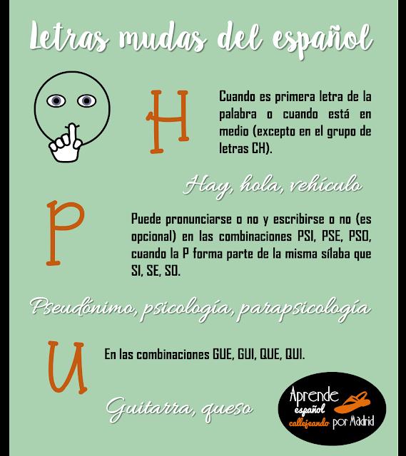 letras mudas del español