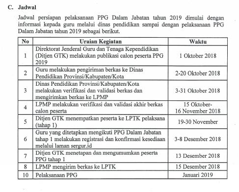 Persiapan Pelaksanaan PPG Dalam Jabatan  Geveducation:  Persiapan Pelaksanaan PPG Dalam Jabatan (PPGJ) Tahun 2019