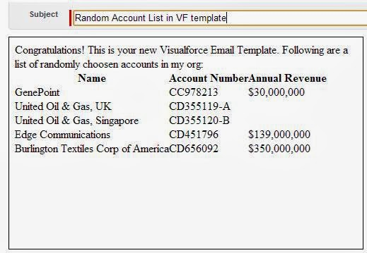 CloudForce4u: using custom controllers in visualforce email