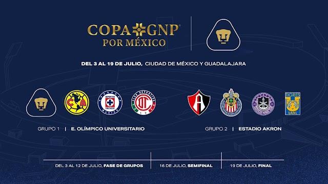 El futbol mexicano regresa con la Copa GNP por México.