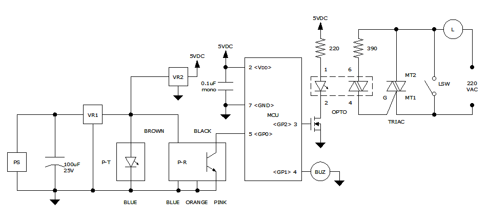 On The Drawing Board: Using A Photoelectric Sensor To Turn