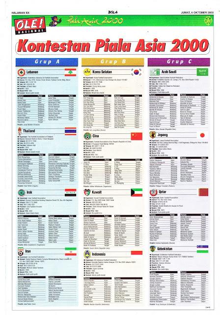 NEGARA PESERTA KONTESTAN PIALA ASIA 2000