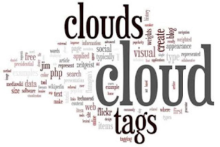 How to add tag cloud on blogger
