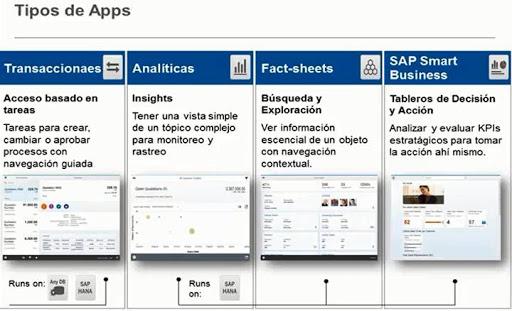 SAP FIORI – Tipos de APPs - consultoria-sap.com