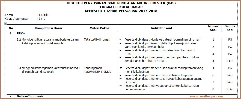 Kisi Kisi Pas Kelas 1 Tematik Tema 1 Semester 1 K 13 Soalbagus Com
