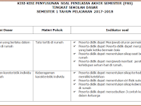 Kisi Kisi UAS Kelas 1 Tematik Tema 1 Semester 1 K 13