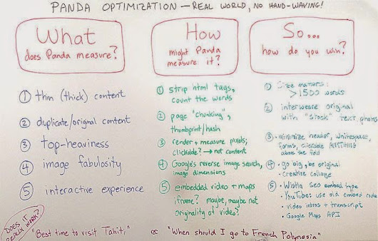 Real-World Panda Optimization - Michael Cottam to Whiteboard Friday