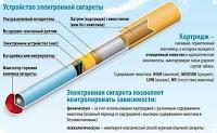 электронные сигареты свойства
