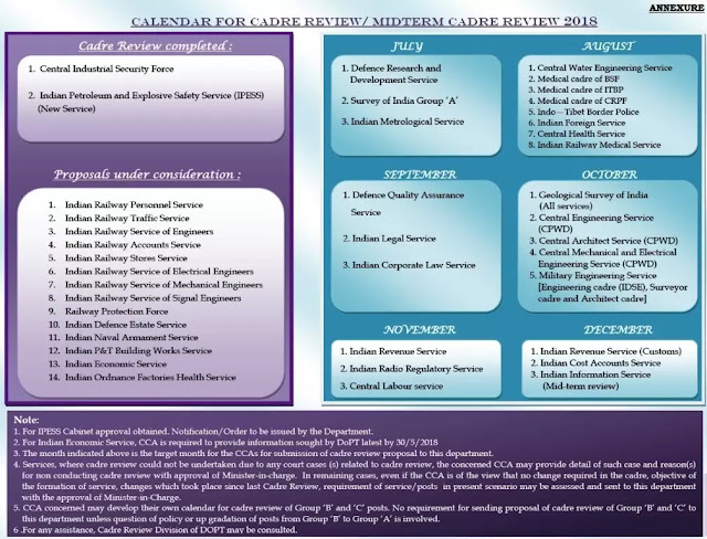 calendar-for-cadre-review-2018