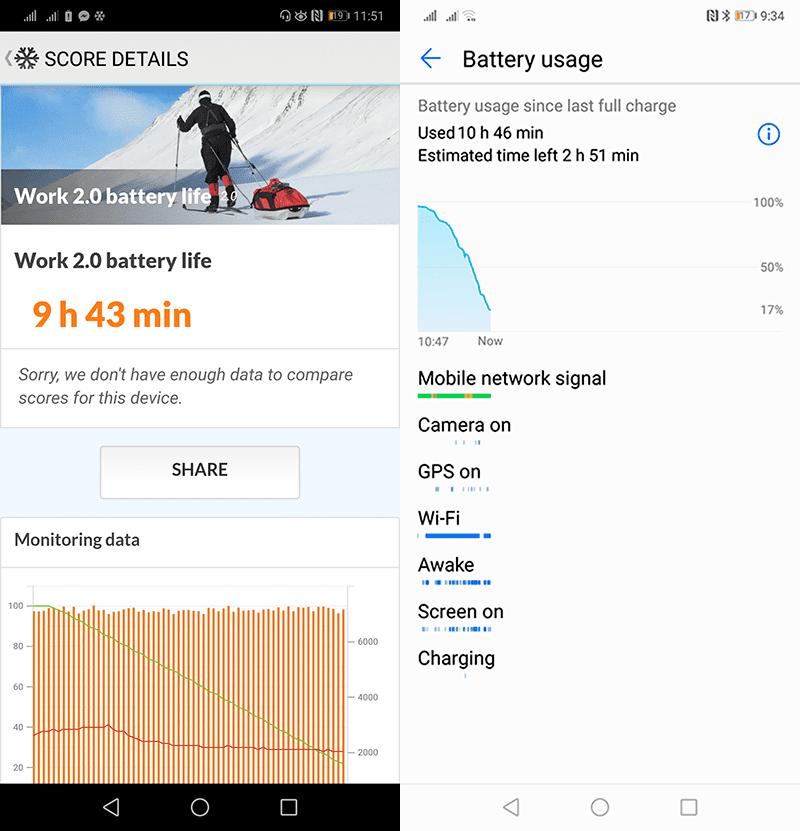 Huawei P20 battery life