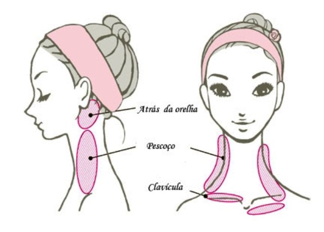 Massagem facial hisako tanaka poko disso poko daquilo - Gland qui pele ...