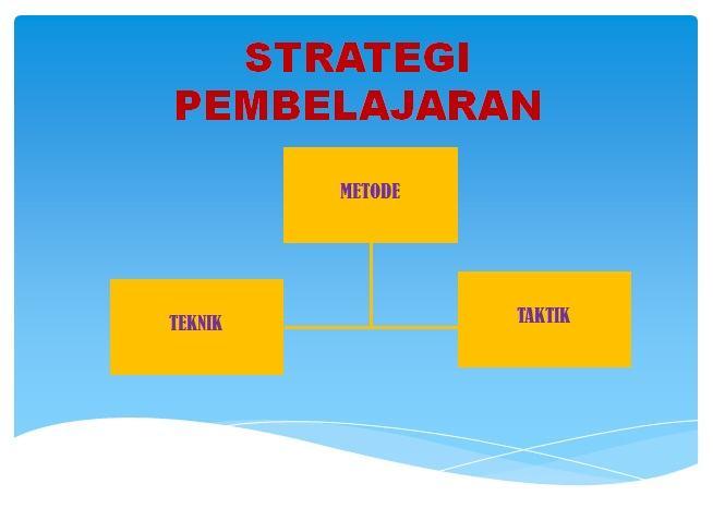 Pengertian dan definisi istilah strategi pembelajaran
