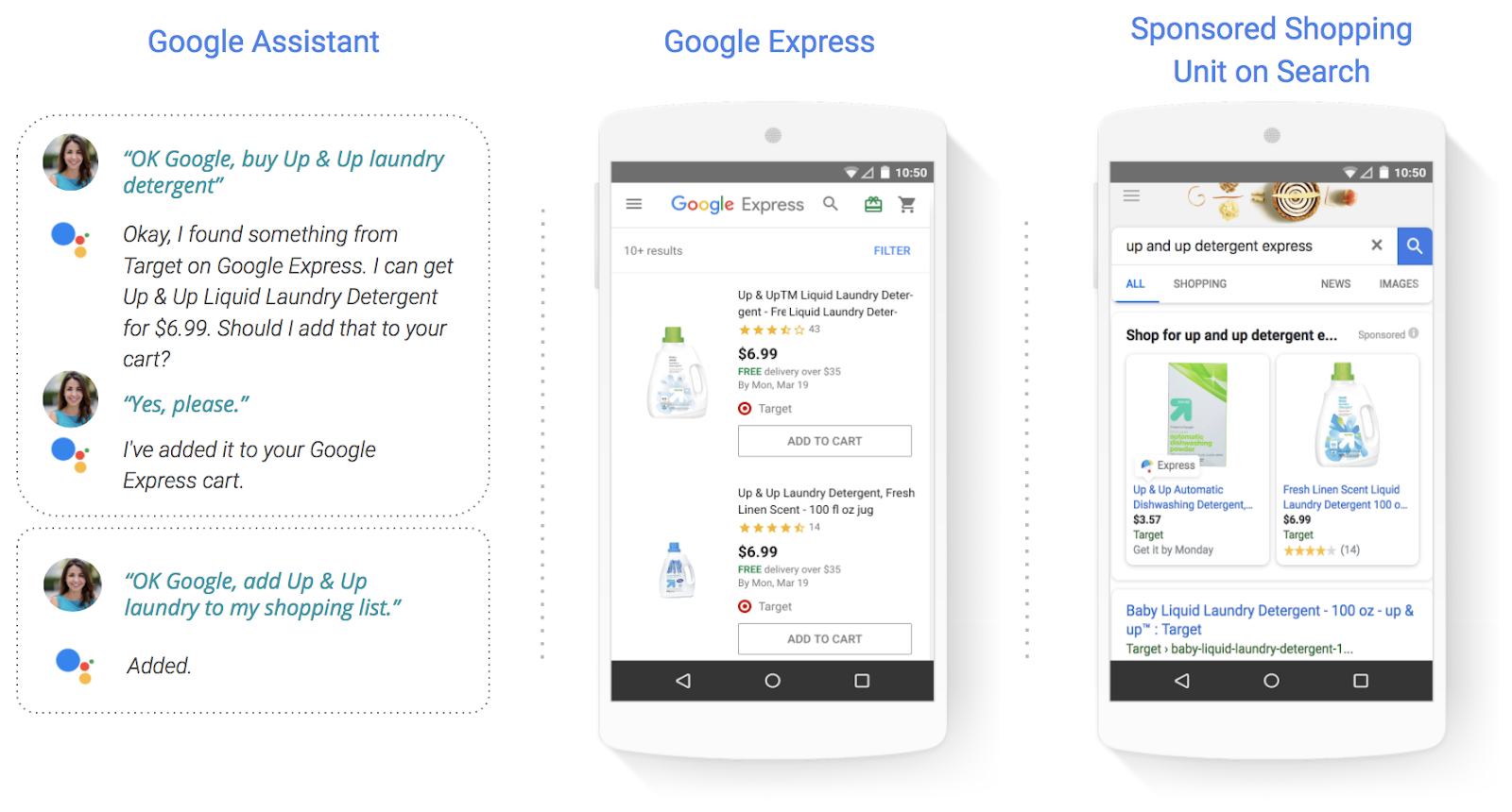 Shopping Actions Google Express