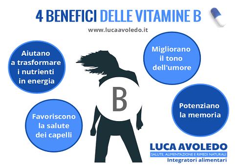 Infografica sulle proprietà delle vitamine B