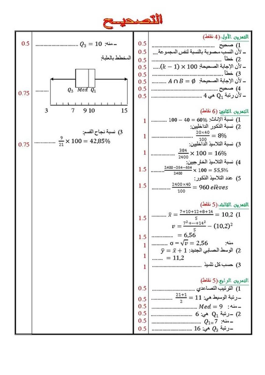 اختبار الفصل الاول في مادة الرياضيات