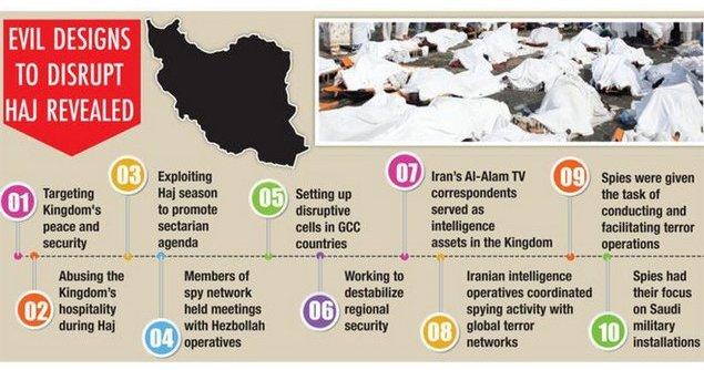 Rahasia Kotor Iran
