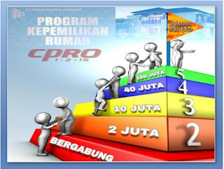 Program kepemilikan rumah CPRO