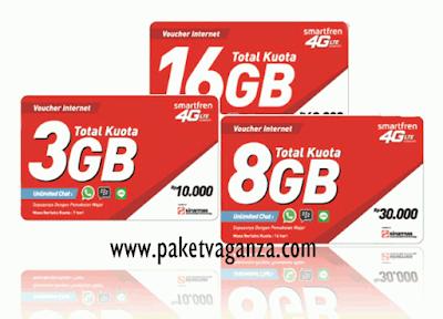 Pembagian Kuota Voucher Data Smartfren 3 GB, 8 GB dan 16 GB