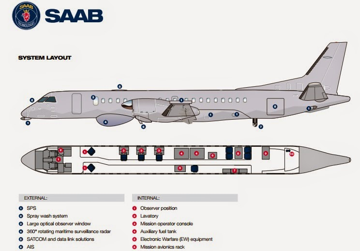 The Saab 2000 Swordfish S Layout May Need To Adjust Conform Paf Requirements Should Their Offer Be Shortlisted