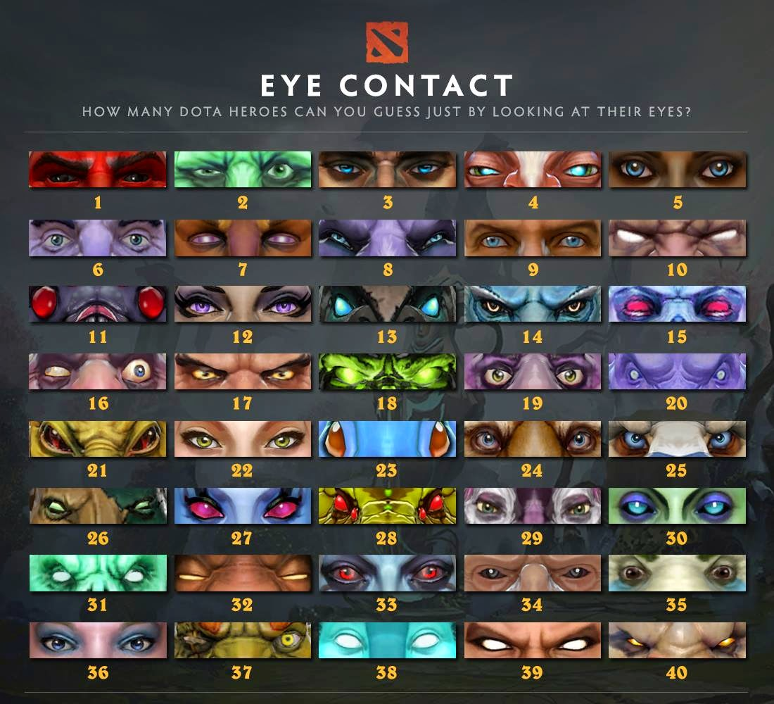 Pictures of Dota 1 Hero Names - #rock-cafe