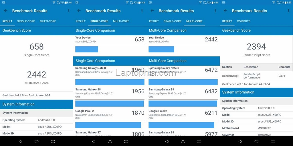 Benchmark Geekbench 4 Asus Zenfone Max M1 ZB555KL