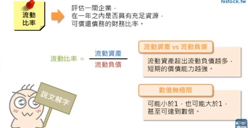財報 | 學習筆記