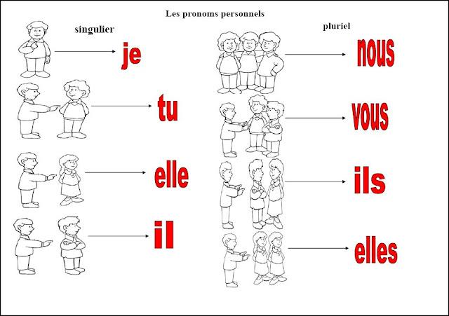 les pronoms personnels