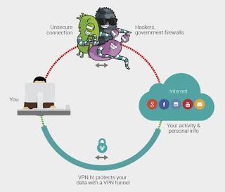 Cara daftar VPN di VPN.h, harga vpn VPN.h, kecepatan vpn VPN.h