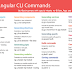 Commands in Angular CLI