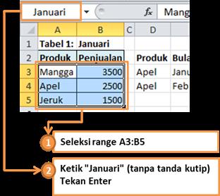 Cara Memberi Nama Range Tabel Excel