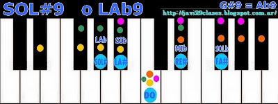 Acorde piano chord SOL#7/9 o LAb7/9 = G#7/9 o Ab7/9
