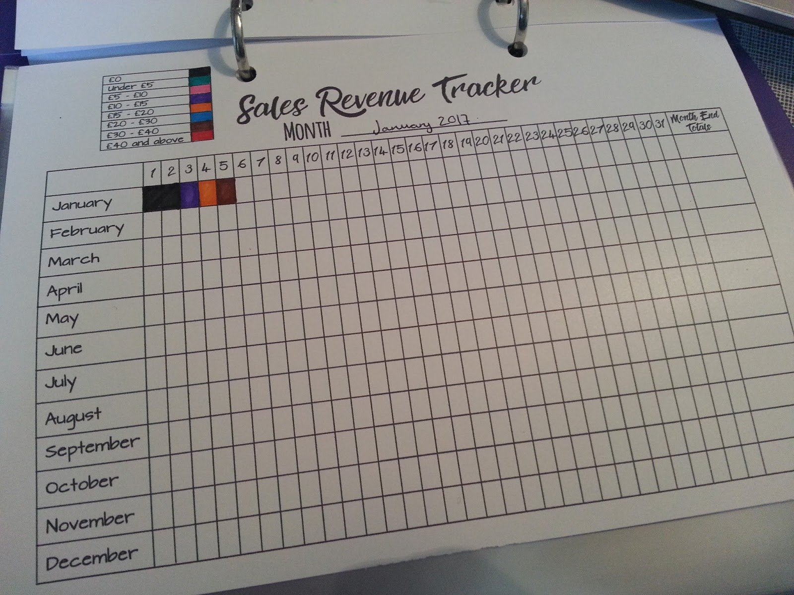 chibi chi designs my 100 day goal and sales trackers free printables