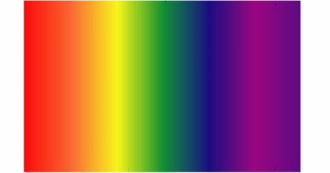 C 2021 How To Remember Color Order Of Spectrum And Rainbow