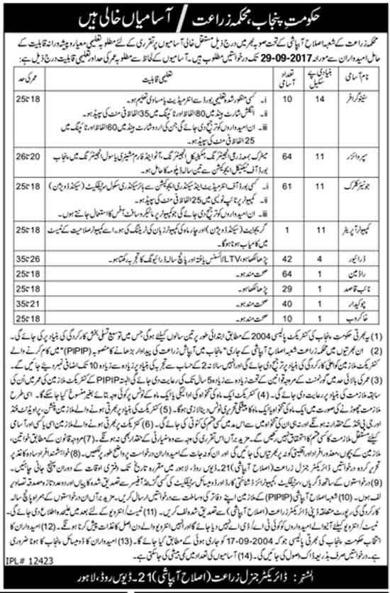 Jobs In Agriculture Department Lahore Punjab 22 Sep 2017